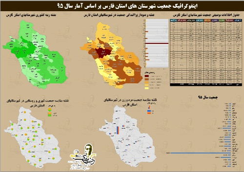 خرید و دانلود اینفوگرافیک نقشه تقسیمات سیاسی استان فارس به همراه داده های جمعیتی شهرستانها و جداول و نمودارها  بر اساس آمار سال 95 با قیمت 5,400 تومان    با قیمت 5,400 تومان